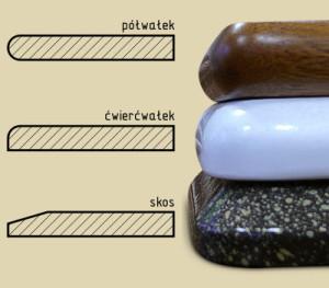 Rodzaje parapetów